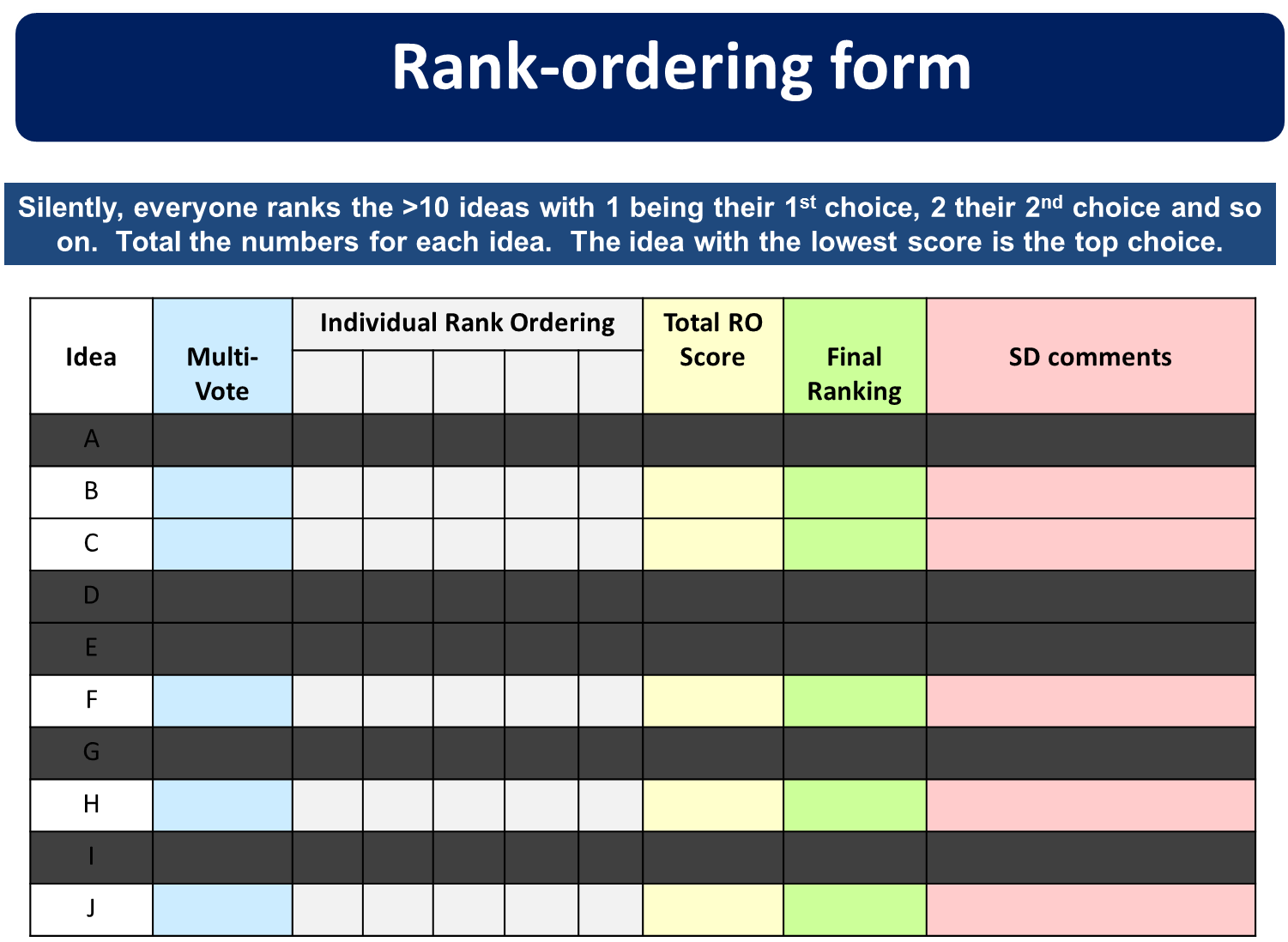 Rank Ordering form
